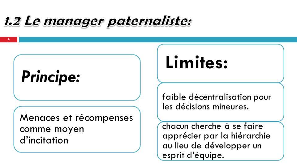 Principe: Menaces et récompenses comme moyen dincitation Limites: faible décentralisation pour les décisions mineures.