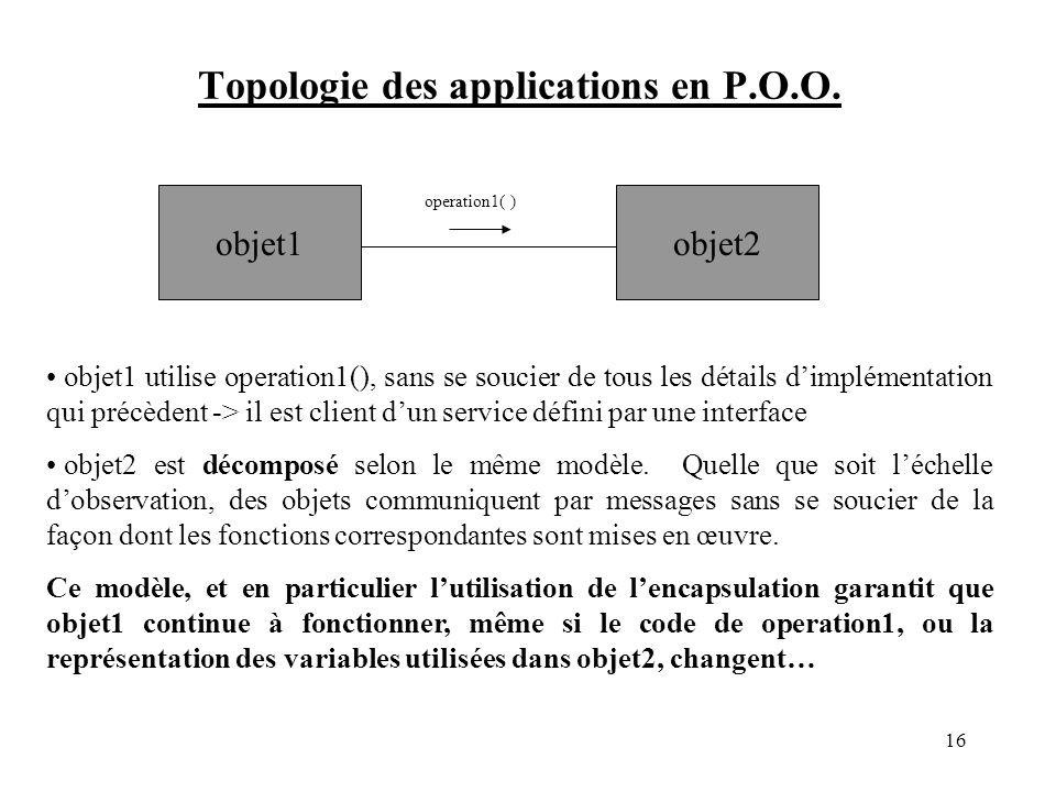 Topologie des applications en P.O.O. objet1 utilise operation1(), sans se soucier de tous les détails dimplémentation qui précèdent -> il est client d