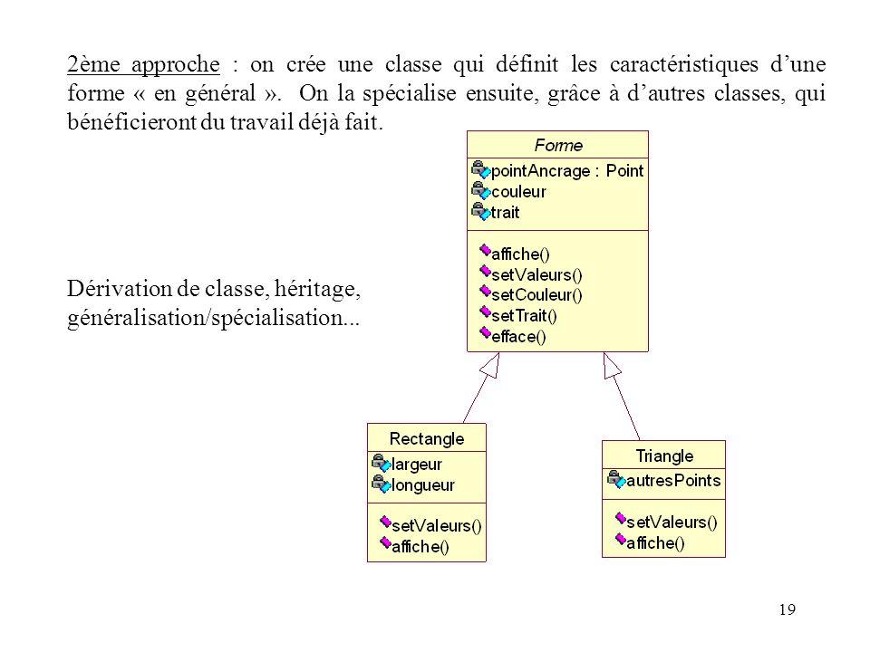 Dérivation de classe, héritage, généralisation/spécialisation... 2ème approche : on crée une classe qui définit les caractéristiques dune forme « en g