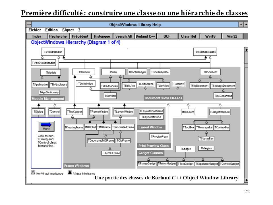 Première difficulté : construire une classe ou une hiérarchie de classes Une partie des classes de Borland C++ Object Window Library 22