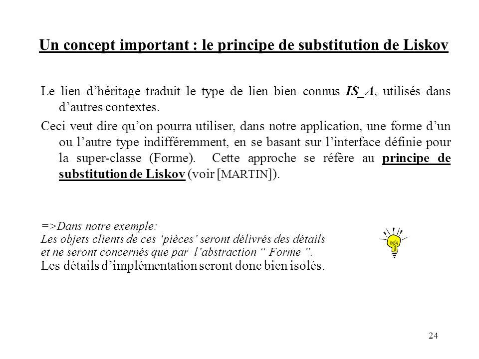 Un concept important : le principe de substitution de Liskov Le lien dhéritage traduit le type de lien bien connus IS_A, utilisés dans dautres context