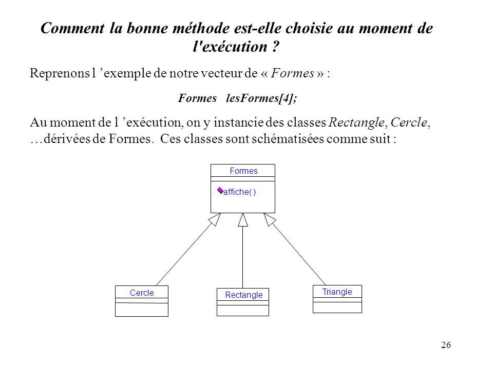 Comment la bonne méthode est-elle choisie au moment de l'exécution ? Reprenons l exemple de notre vecteur de « Formes » : Formes lesFormes[4]; Au mome