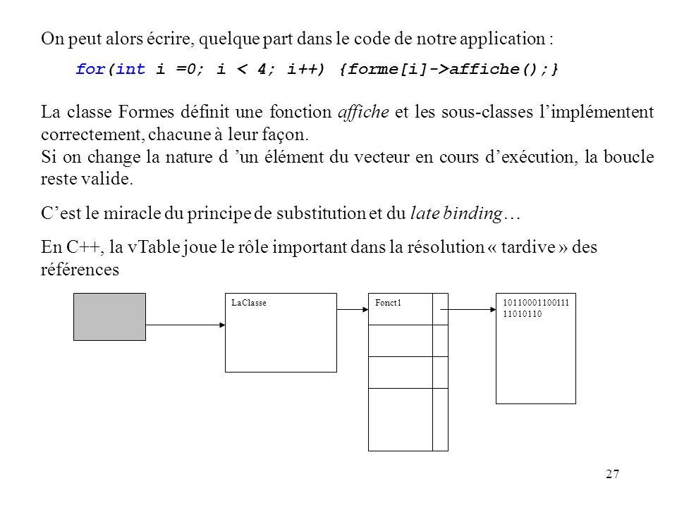 On peut alors écrire, quelque part dans le code de notre application : for(int i =0; i affiche();} La classe Formes définit une fonction affiche et le