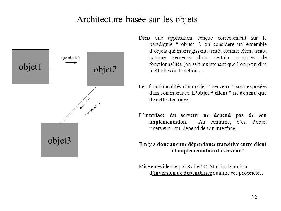 Dans une application conçue correctement sur le paradigme objets, on considère un ensemble dobjets qui interragissent, tantôt comme client tantôt comm