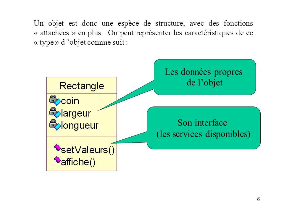 Les données propres de lobjet Son interface (les services disponibles) Un objet est donc une espèce de structure, avec des fonctions « attachées » en