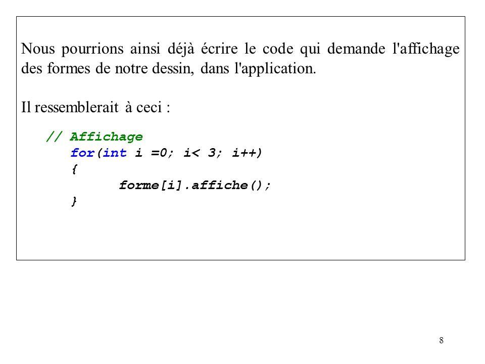 Nous pourrions ainsi déjà écrire le code qui demande l'affichage des formes de notre dessin, dans l'application. Il ressemblerait à ceci : // Affichag