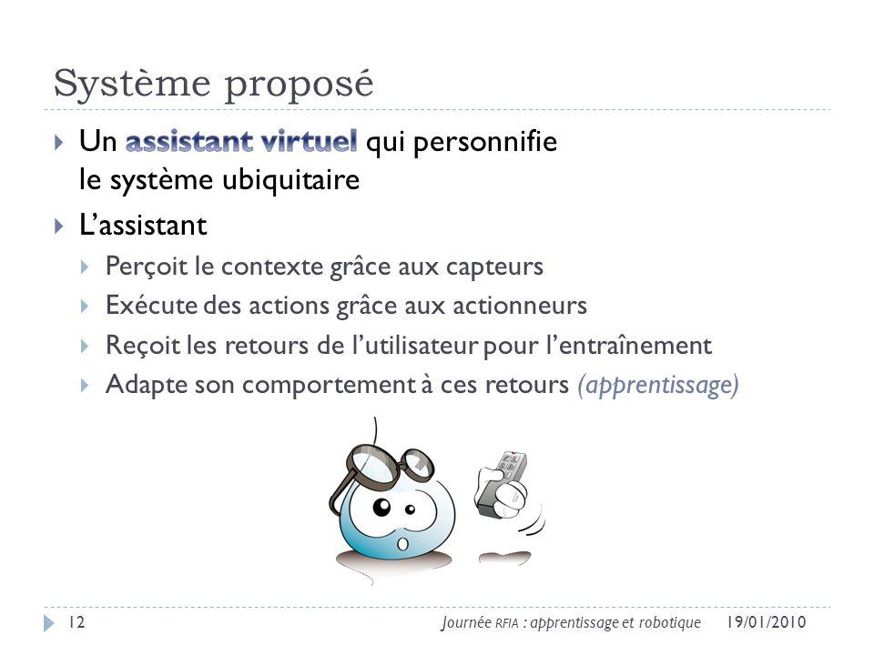 Système proposé 19/01/201012Journée RFIA : apprentissage et robotique