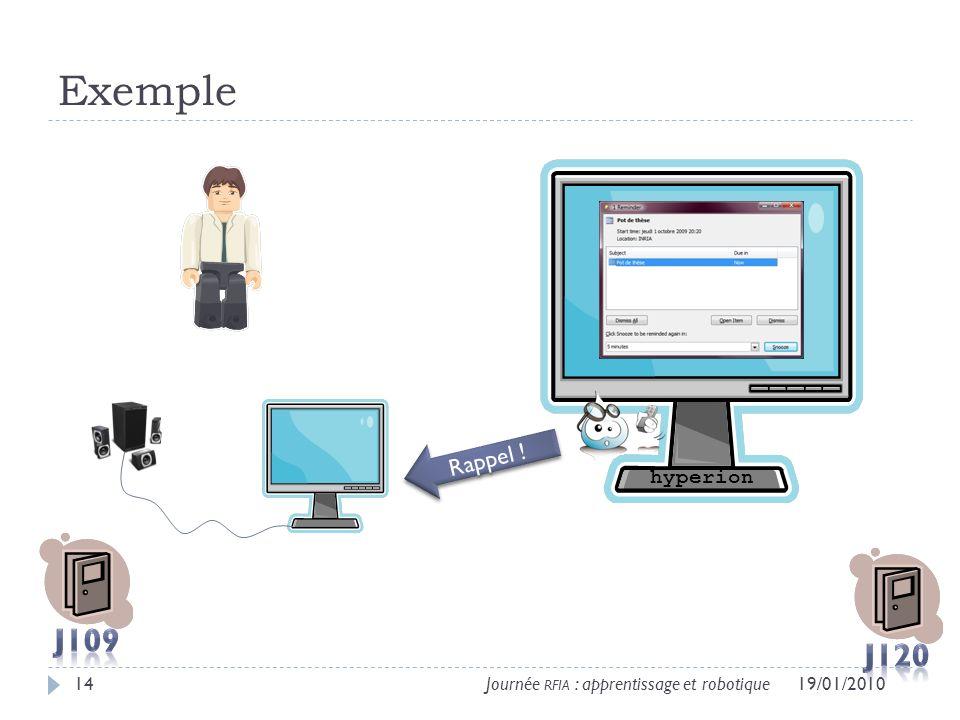 Exemple 19/01/201014Journée RFIA : apprentissage et robotique hyperion Rappel !