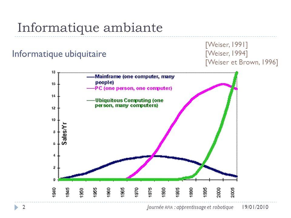 Informatique ambiante 19/01/20102Journée RFIA : apprentissage et robotique Informatique ubiquitaire [Weiser, 1991] [Weiser, 1994] [Weiser et Brown, 1996]