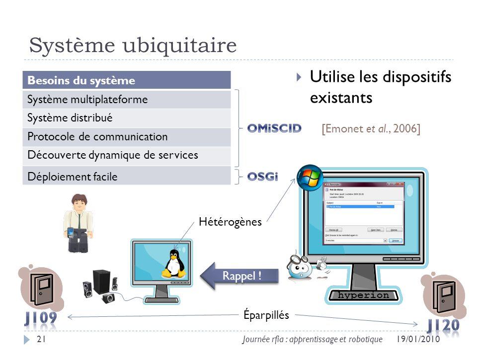 Système ubiquitaire 19/01/201021Journée rfia : apprentissage et robotique hyperion Rappel .