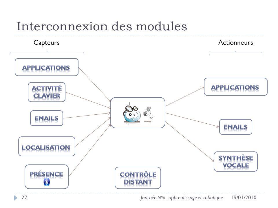 Interconnexion des modules 19/01/201022Journée RFIA : apprentissage et robotique CapteursActionneurs
