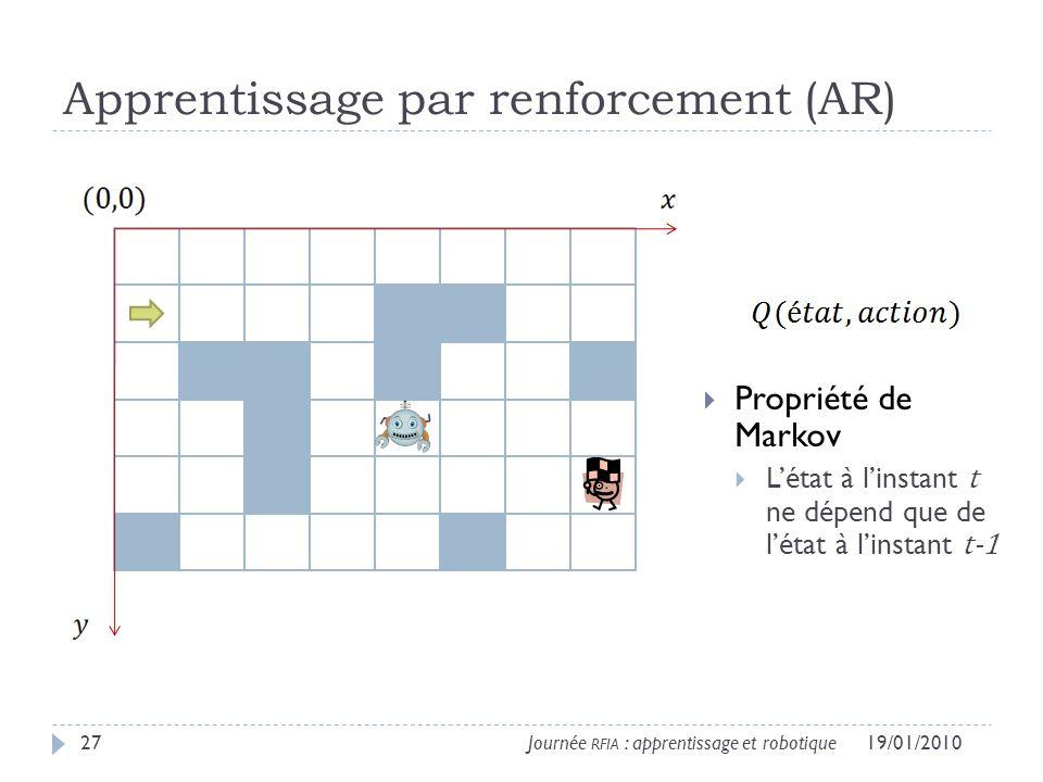 Apprentissage par renforcement (AR) 19/01/201027Journée RFIA : apprentissage et robotique Propriété de Markov Létat à linstant t ne dépend que de létat à linstant t-1