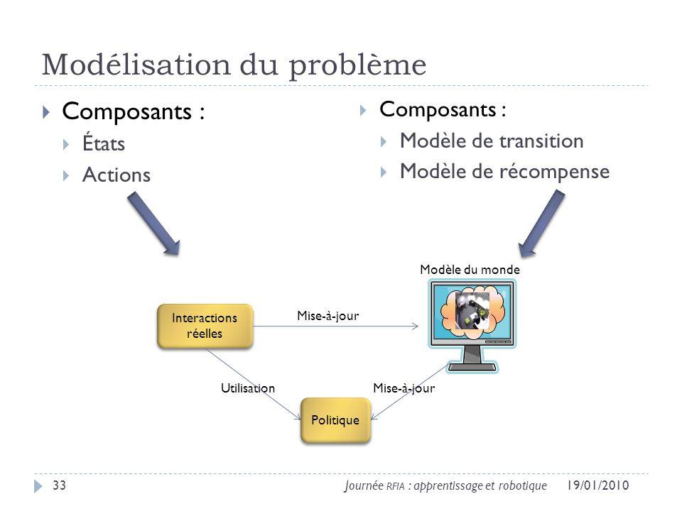 Modélisation du problème Composants : États Actions 19/01/201033Journée RFIA : apprentissage et robotique Modèle du monde Interactions réelles Utilisation Mise-à-jour Politique Composants : Modèle de transition Modèle de récompense