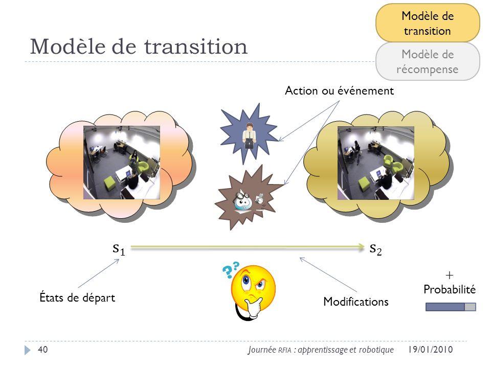 Modèle de transition 19/01/201040Journée RFIA : apprentissage et robotique s1s1 s2s2 États de départ Action ou événement Modifications Modèle de récompense Modèle de transition + Probabilité