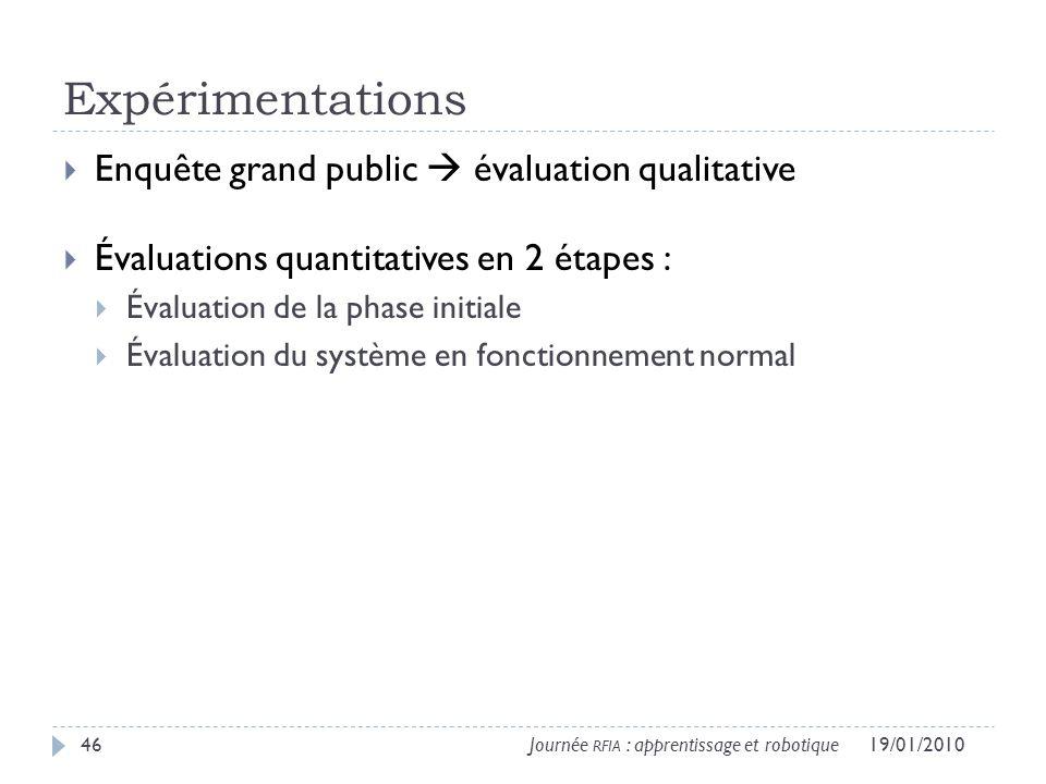 Expérimentations Enquête grand public évaluation qualitative Évaluations quantitatives en 2 étapes : Évaluation de la phase initiale Évaluation du système en fonctionnement normal 19/01/201046Journée RFIA : apprentissage et robotique