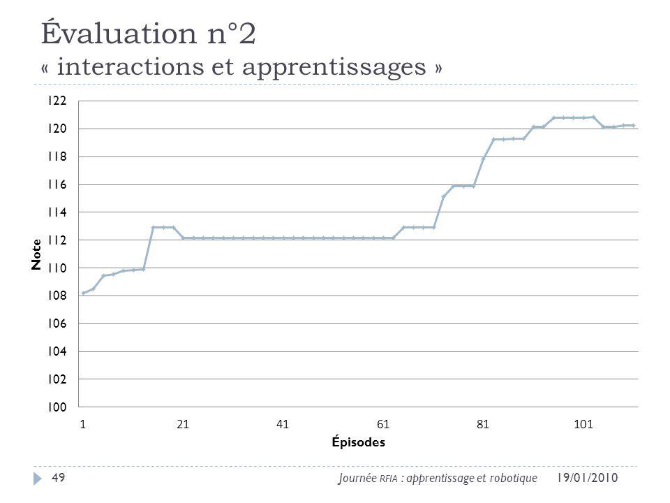 Évaluation n°2 « interactions et apprentissages » 19/01/201049Journée RFIA : apprentissage et robotique