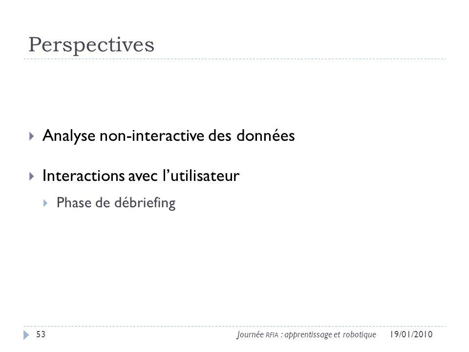 Perspectives Analyse non-interactive des données Interactions avec lutilisateur Phase de débriefing 19/01/201053Journée RFIA : apprentissage et robotique