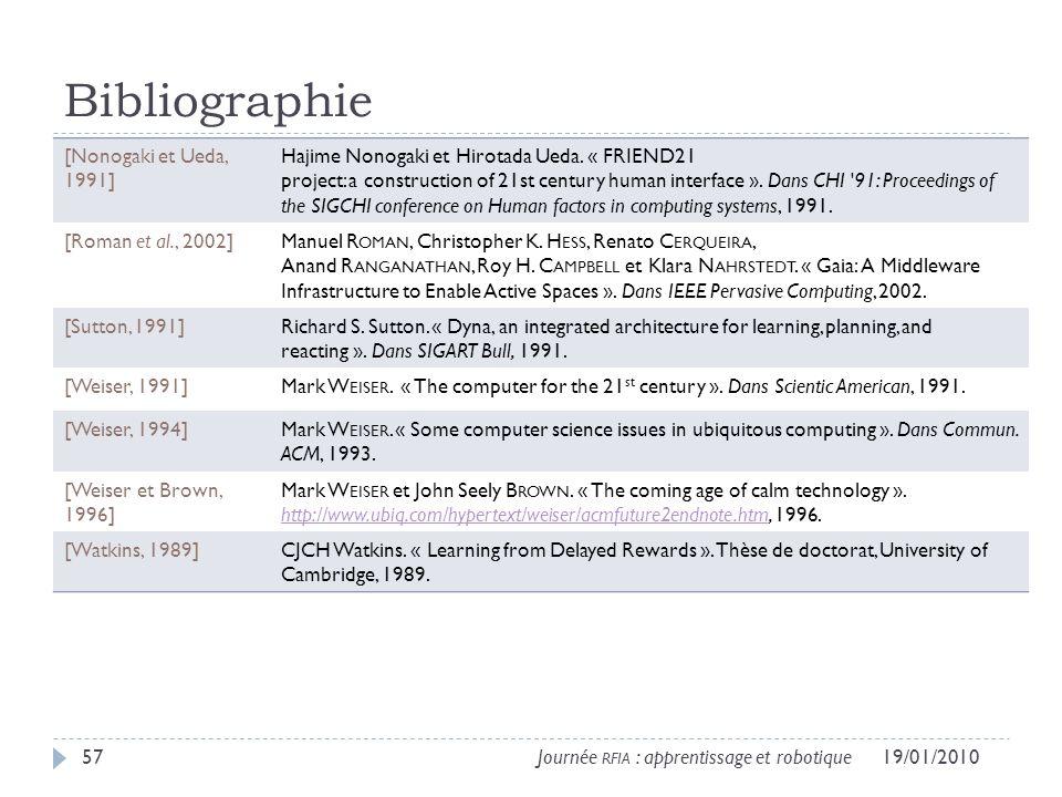 Bibliographie [Nonogaki et Ueda, 1991] Hajime Nonogaki et Hirotada Ueda.