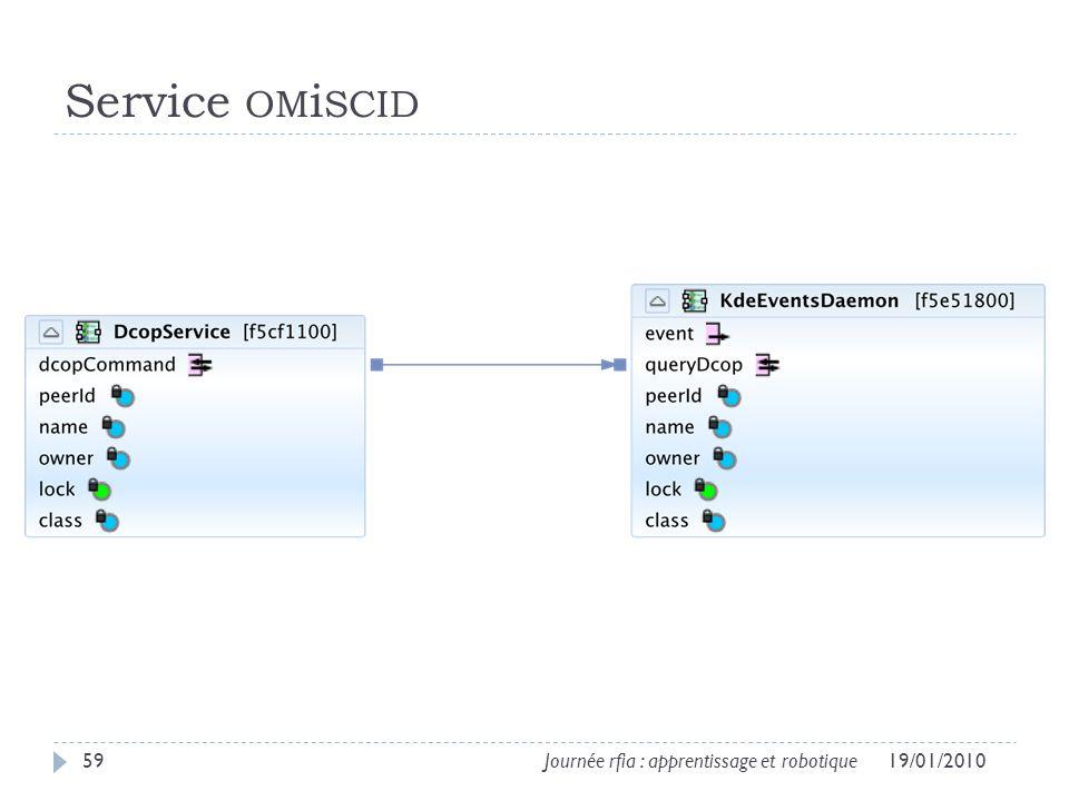 Service OM i SCID 19/01/201059Journée rfia : apprentissage et robotique