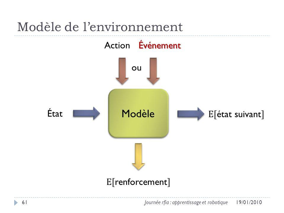 Modèle de lenvironnement 19/01/201061Journée rfia : apprentissage et robotique Modèle État E[ état suivant ] E[ renforcement ] ActionÉvénement ou