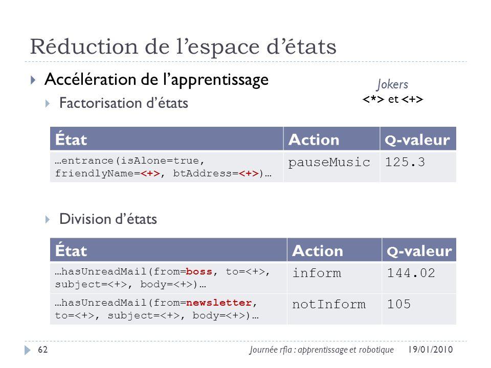 Réduction de lespace détats Accélération de lapprentissage Factorisation détats Division détats 19/01/201062Journée rfia : apprentissage et robotique ÉtatAction Q -valeur …entrance(isAlone=true, friendlyName=, btAddress= )… pauseMusic125.3 ÉtatAction Q -valeur …hasUnreadMail(from=boss, to=, subject=, body= )… inform144.02 …hasUnreadMail(from=newsletter, to=, subject=, body= )… notInform105 Jokers et
