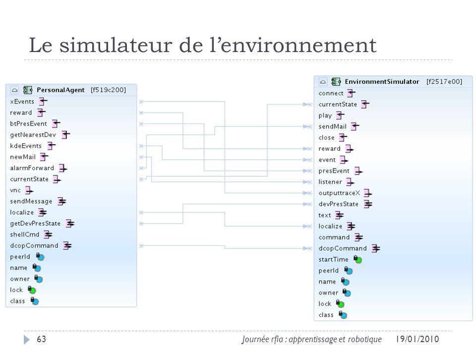 Le simulateur de lenvironnement 19/01/201063Journée rfia : apprentissage et robotique