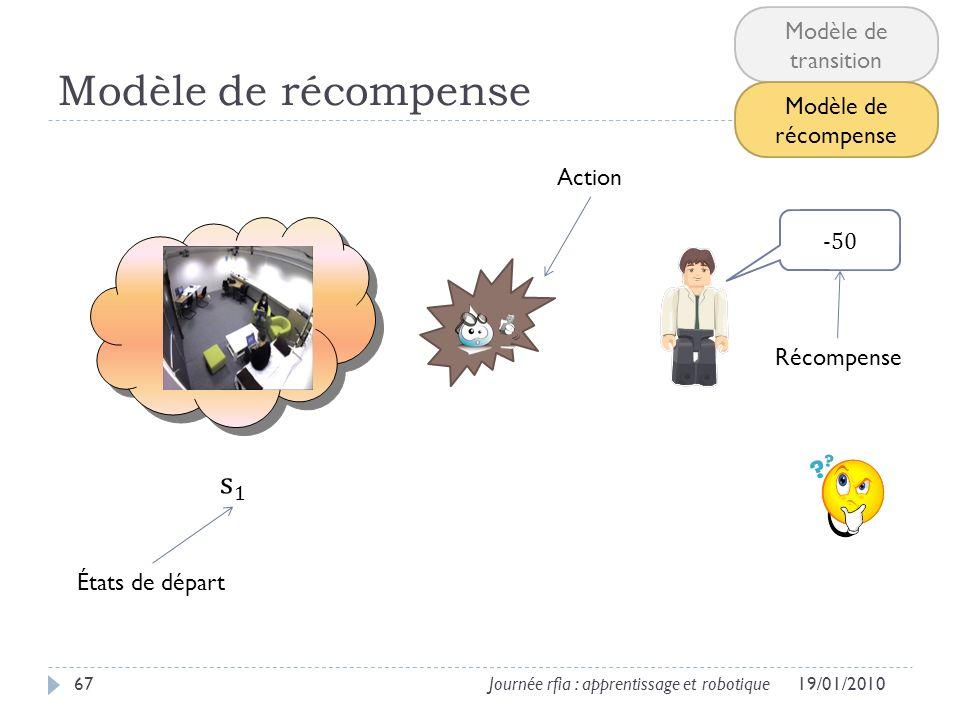 Modèle de récompense 19/01/201067Journée rfia : apprentissage et robotique s1s1 -50 États de départ Action Récompense Modèle de transition Modèle de récompense