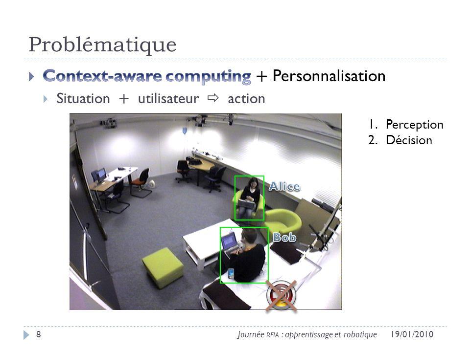 Problématique 19/01/20108Journée RFIA : apprentissage et robotique 1.Perception 2.Décision