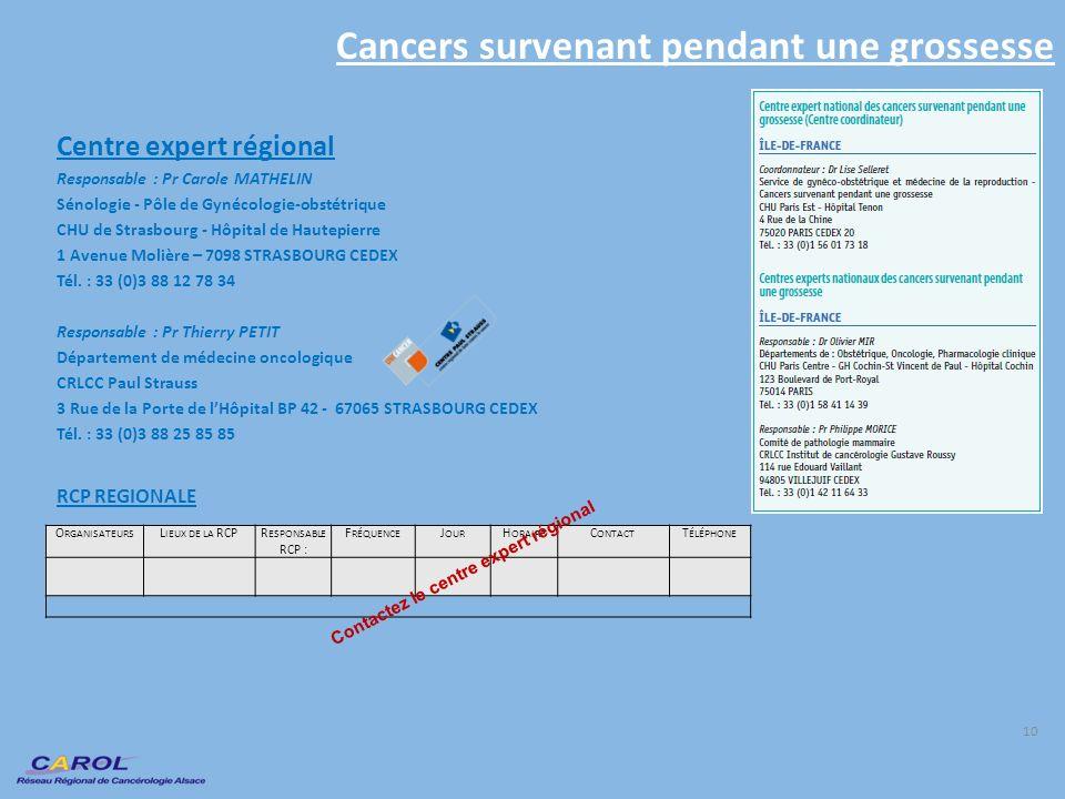 Cancers survenant pendant une grossesse Centre expert régional Responsable : Pr Carole MATHELIN Sénologie - Pôle de Gynécologie-obstétrique CHU de Str