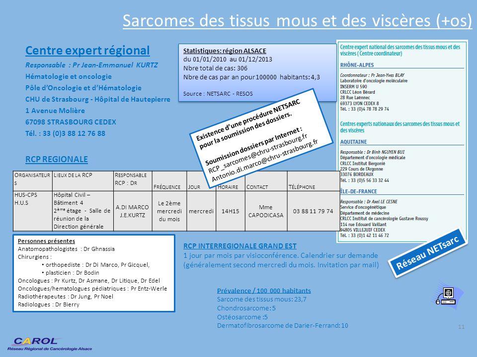 Sarcomes des tissus mous et des viscères (+os) Centre expert régional Responsable : Pr Jean-Emmanuel KURTZ Hématologie et oncologie Pôle dOncologie et
