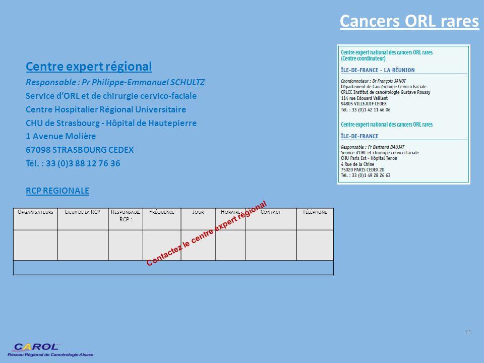 Cancers ORL rares Centre expert régional Responsable : Pr Philippe-Emmanuel SCHULTZ Service dORL et de chirurgie cervico-faciale Centre Hospitalier Ré