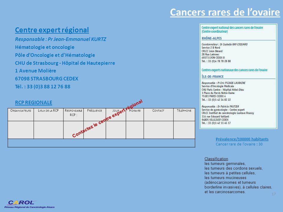Cancers rares de lovaire Centre expert régional Responsable : Pr Jean-Emmanuel KURTZ Hématologie et oncologie Pôle dOncologie et dHématologie CHU de S