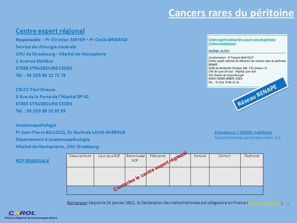 Cancers rares du péritoine Centre expert régional Responsable : Pr Christian MEYER – Pr Cécile BRIGAND Service de chirurgie viscérale CHU de Strasbour