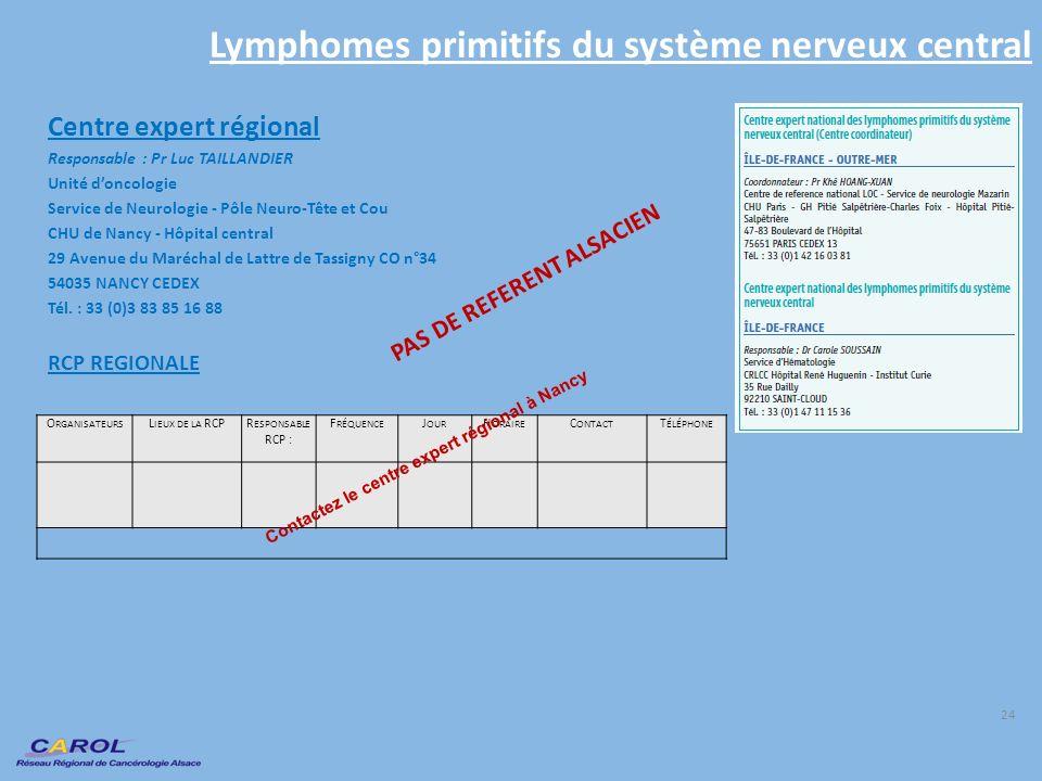 Lymphomes primitifs du système nerveux central Centre expert régional Responsable : Pr Luc TAILLANDIER Unité doncologie Service de Neurologie - Pôle N