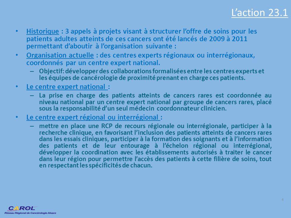 Laction 23.1 Historique : 3 appels à projets visant à structurer loffre de soins pour les patients adultes atteints de ces cancers ont été lancés de 2