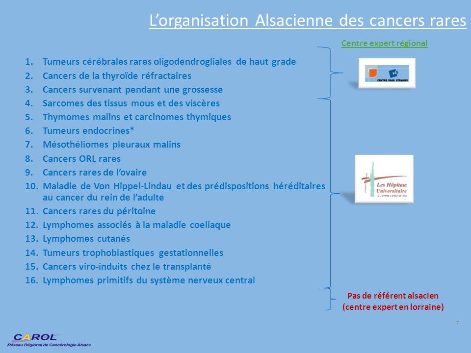Lorganisation Alsacienne des cancers rares 1.Tumeurs cérébrales rares oligodendrogliales de haut grade 2.Cancers de la thyroïde réfractaires 3.Cancers