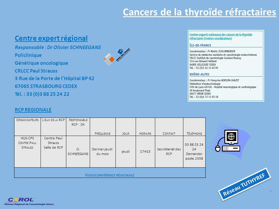 Cancers de la thyroïde réfractaires Centre expert régional Responsable : Dr Olivier SCHNEEGANS Policlinique Génétique oncologique CRLCC Paul Strauss 3