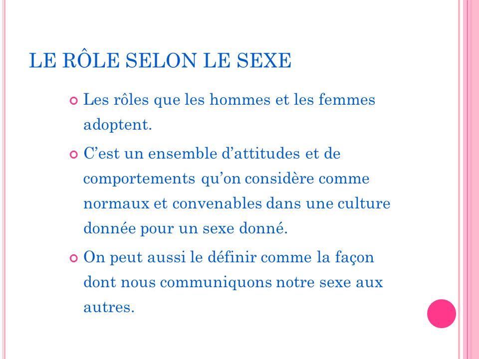 LE RÔLE SELON LE SEXE Les rôles que les hommes et les femmes adoptent.
