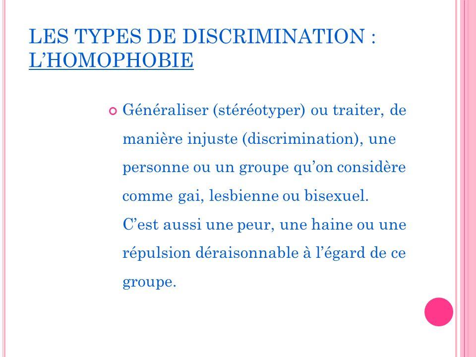 LES TYPES DE DISCRIMINATION : LHOMOPHOBIE Généraliser (stéréotyper) ou traiter, de manière injuste (discrimination), une personne ou un groupe quon considère comme gai, lesbienne ou bisexuel.