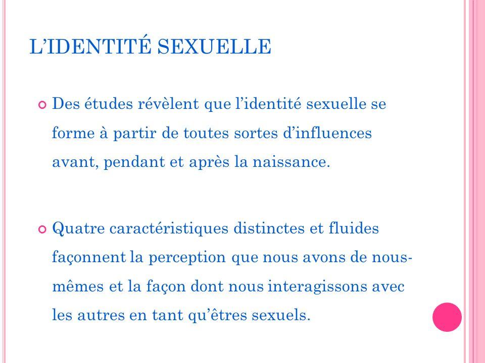 LIDENTITÉ SEXUELLE Des études révèlent que lidentité sexuelle se forme à partir de toutes sortes dinfluences avant, pendant et après la naissance.
