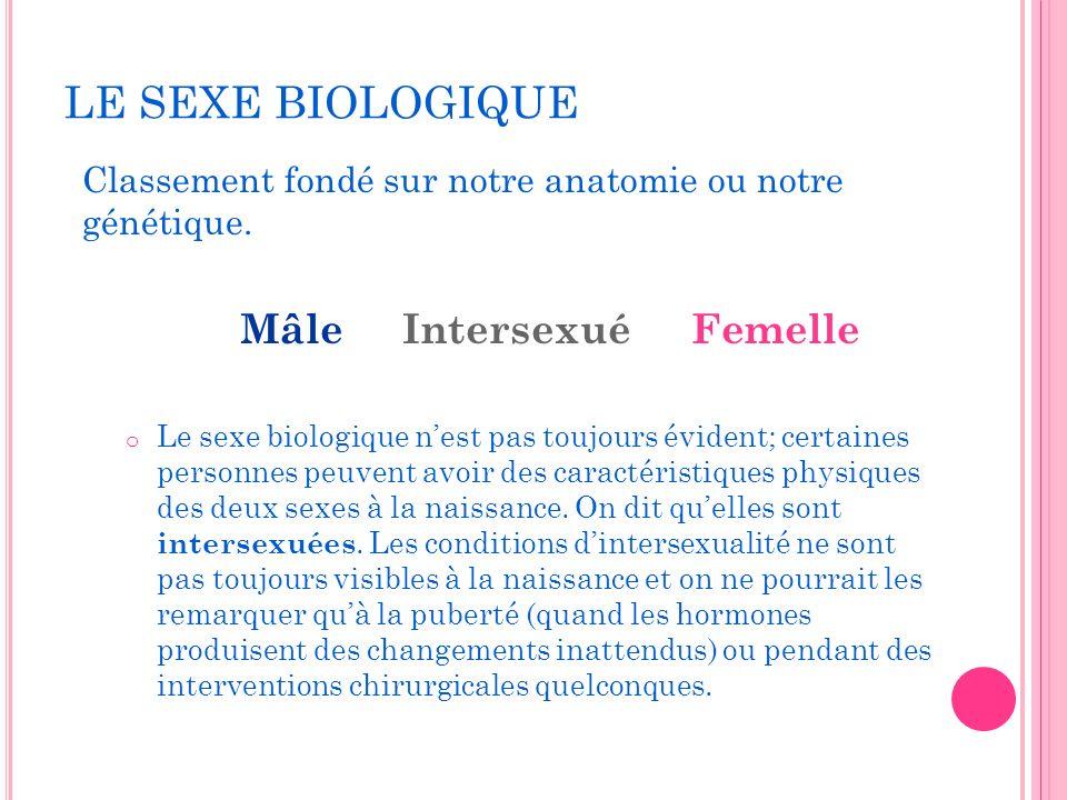 LE SEXE BIOLOGIQUE Classement fondé sur notre anatomie ou notre génétique.