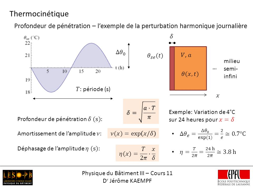 Thermocinétique Physique du Bâtiment III – Cours 11 D r Jérôme KAEMPF Profondeur de pénétration – lexemple de la perturbation harmonique journalière … milieu semi- infini