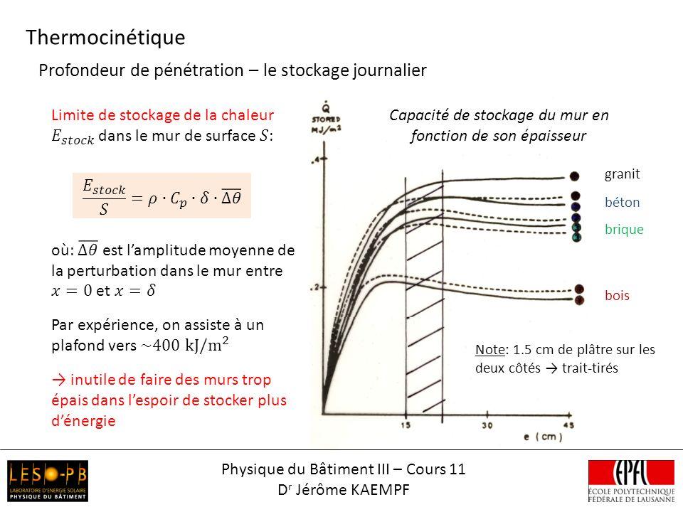 Thermocinétique Physique du Bâtiment III – Cours 11 D r Jérôme KAEMPF granit béton brique bois Note: 1.5 cm de plâtre sur les deux côtés trait-tirés P