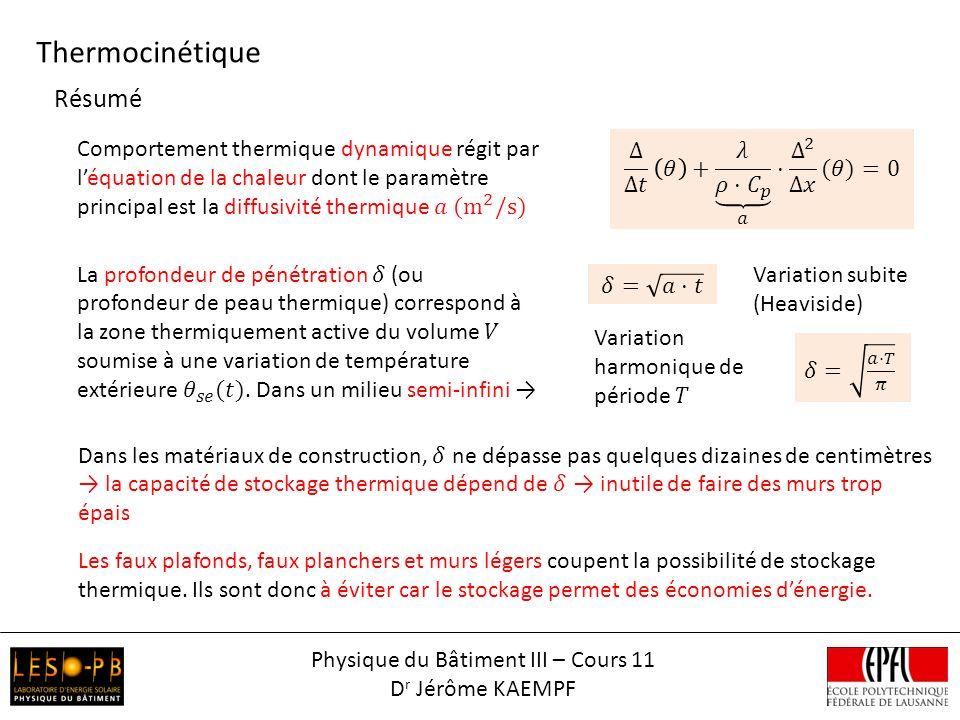 Résumé Physique du Bâtiment III – Cours 11 D r Jérôme KAEMPF Thermocinétique Variation subite (Heaviside)
