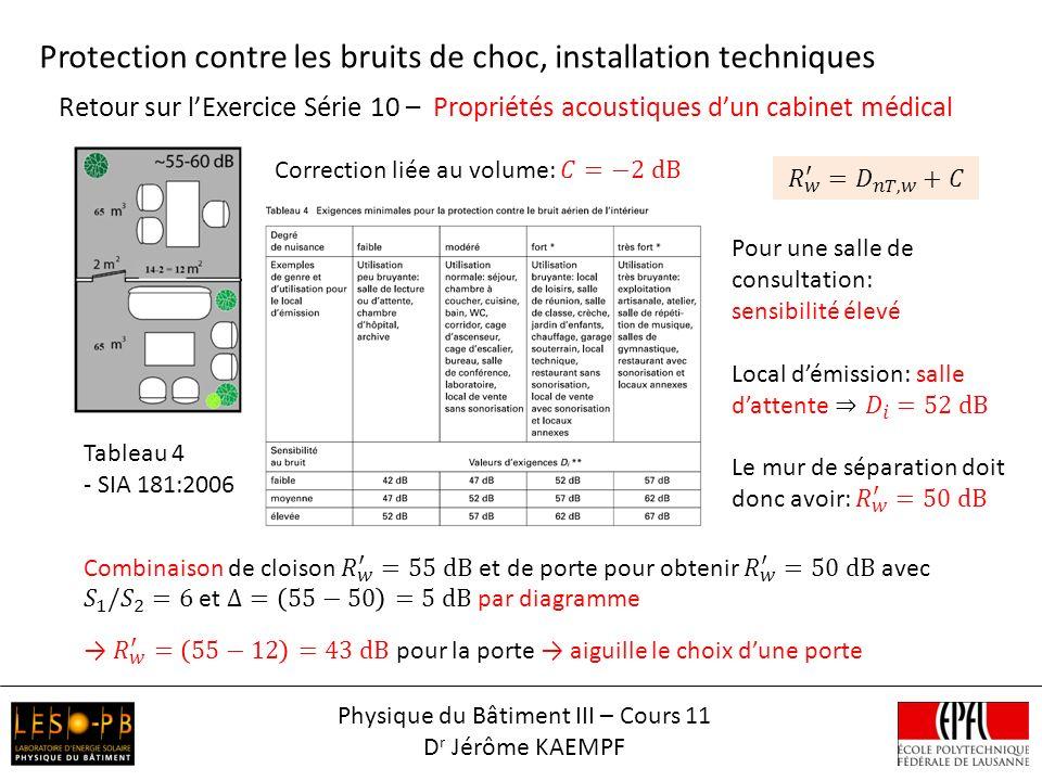 Retour sur lExercice Série 10 – Propriétés acoustiques dun cabinet médical Protection contre les bruits de choc, installation techniques Physique du B