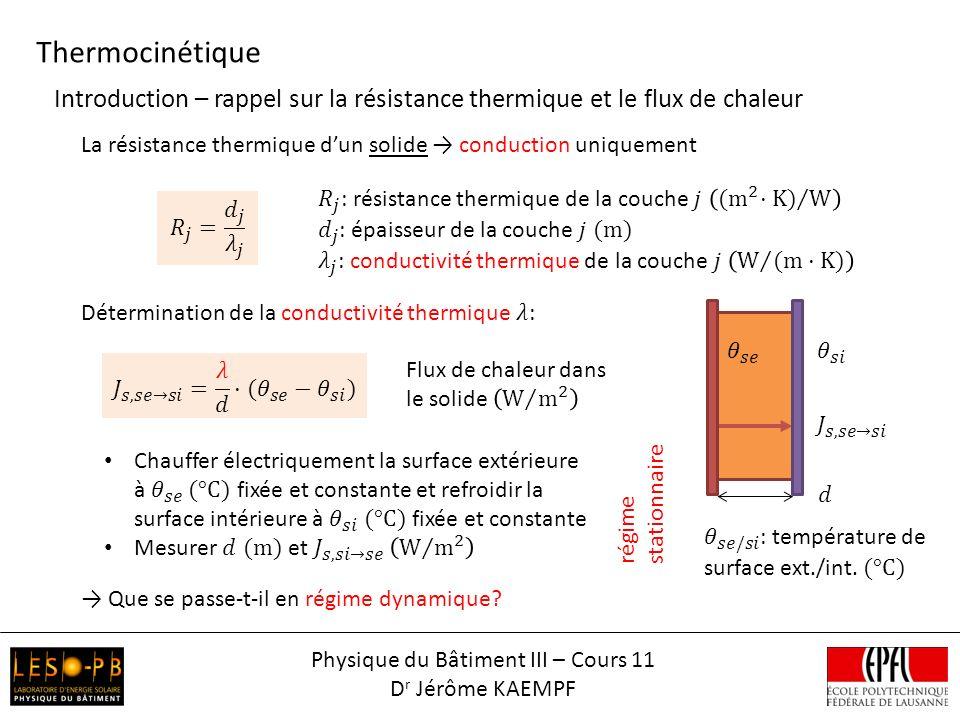 Thermocinétique Physique du Bâtiment III – Cours 11 D r Jérôme KAEMPF Introduction – rappel sur la résistance thermique et le flux de chaleur La résistance thermique dun solide conduction uniquement Que se passe-t-il en régime dynamique.