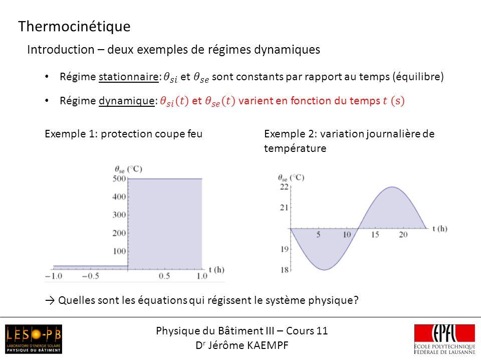 Thermocinétique Physique du Bâtiment III – Cours 11 D r Jérôme KAEMPF Introduction – deux exemples de régimes dynamiques Exemple 1: protection coupe f