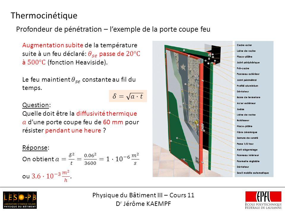 Thermocinétique Physique du Bâtiment III – Cours 11 D r Jérôme KAEMPF Profondeur de pénétration – lexemple de la porte coupe feu