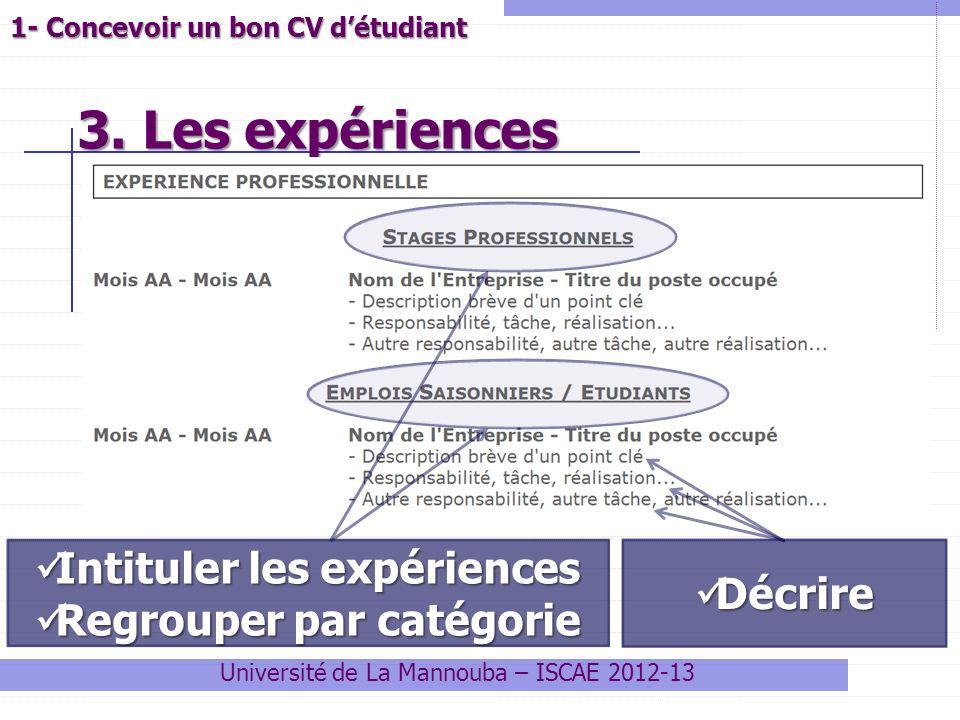 3. Les expériences Université de La Mannouba – ISCAE 2012-13 1- Concevoir un bon CV détudiant Intituler les expériences Intituler les expériences Regr