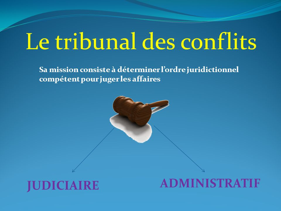 Le tribunal des conflits Sa mission consiste à déterminer lordre juridictionnel compétent pour juger les affaires JUDICIAIRE ADMINISTRATIF
